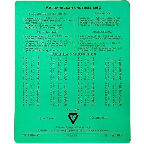 """Коврик для мыши CBR """"Arithmetic"""", учебный, арифметика (CMP-024) - фото 8175"""