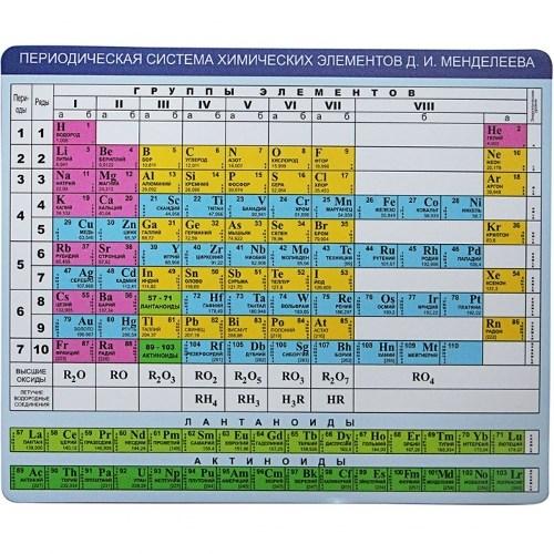 "Коврик для мыши CBR ""Chemistry"", учебный, таблица Менделеева (CMP-023) - фото 8181"
