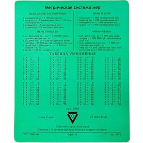"""Коврик для мыши CBR """"Arithmetic"""", учебный, арифметика (CMP-024)"""