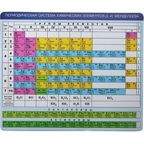 "Коврик для мыши CBR ""Chemistry"", учебный, таблица Менделеева (CMP-023)"